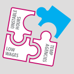 puzzle pieces with the words low wages, unstable hours and temp agencies
